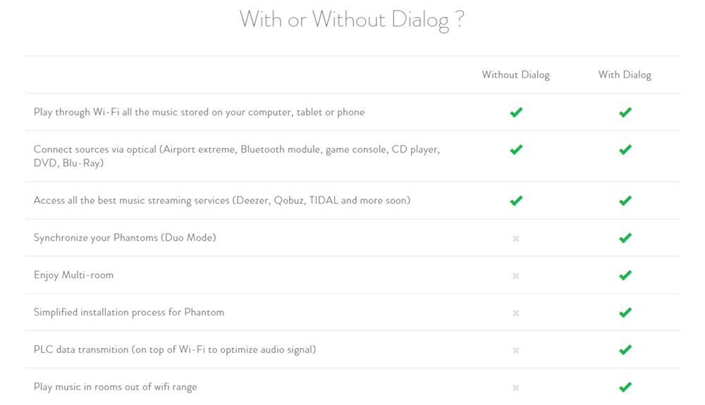 phantom_with_without_dialog